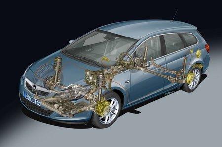 Detalle técnica Opel Astra ST