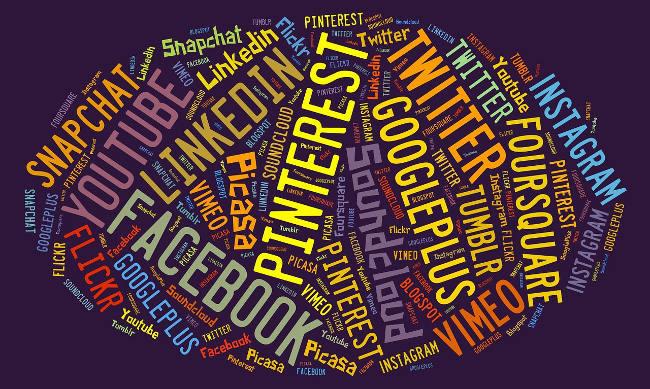 Redes Sociales Abandonadas