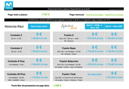 Precios Motorola Razr Plegable Con Tarifas Movistar