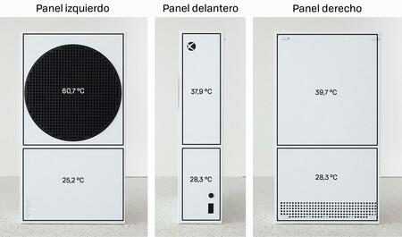 Xboxstemperaturasac