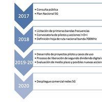 España ya tiene Plan Nacional 5G: las primeras subastas de espectro llegarán a principios de 2018