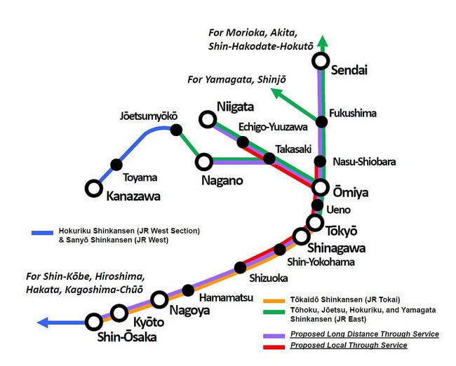 Linea Shinkansen