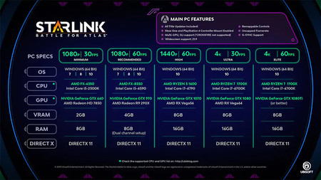 Starlink: Battle for Atlas - Requisitos PC