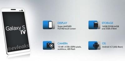 Filtrados el diseño y las especificaciones de los Samsung Galaxy S4 [Actualizada]