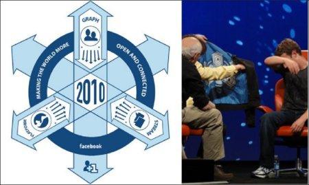 "La imagen de la semana: la insignia ""secreta"" de Facebook"