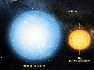 ¿Cuál es el objeto natural más redondo que se conoce en el universo?