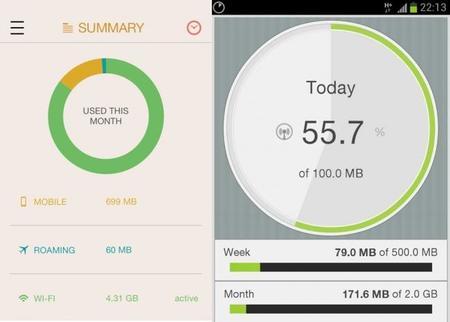 Todo lo que necesitas para monitorear el gasto de datos y voz en tu teléfono