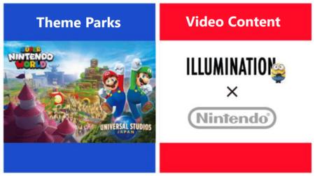 Nintendo 02