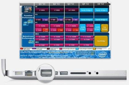 USB 3.0 podría llegar en próximas generaciones de Mac gracias a Intel e Ivy Bridge