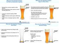 Entender el sensor de la cámara mediante la cerveza