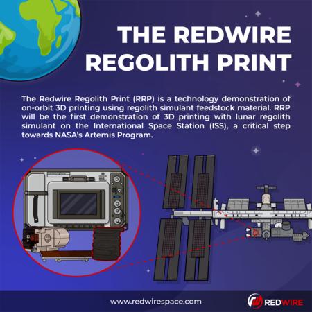 Rrp Infographic Tiles D 4 01