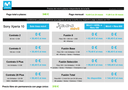Precios Sony Xperia 10 A Plazos Con Tarifas Movistar