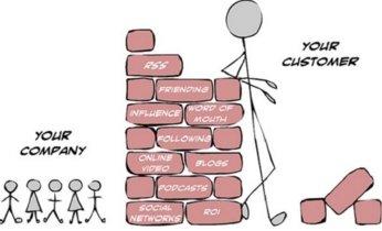 Cómo identificar oportunidades de crecimiento