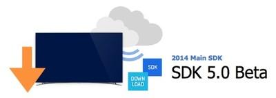 El nuevo SDK de Samsung para sus SmartTV traerá interesantes novedades