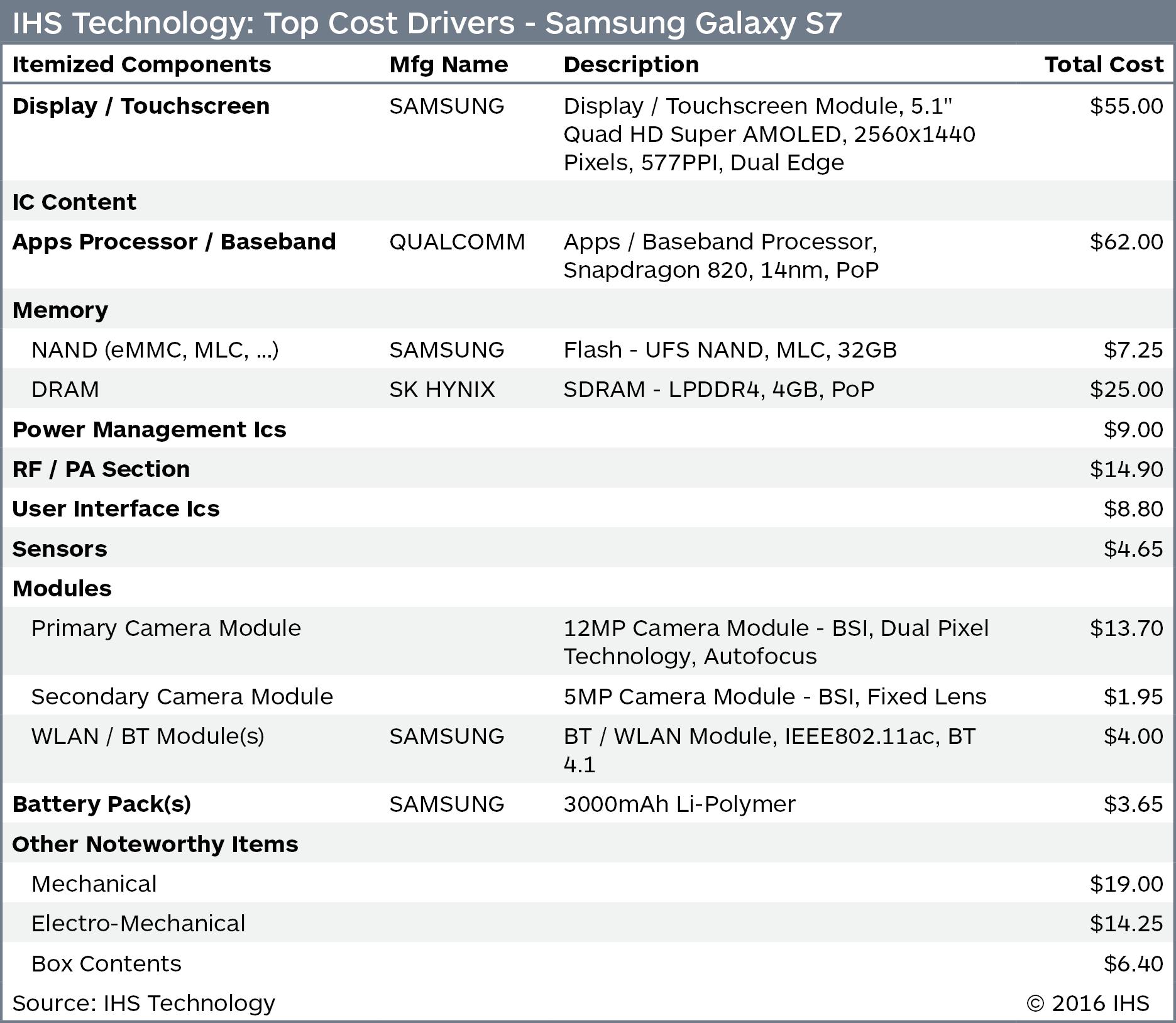 Foto de Tablas costes de fabricación (4/4)