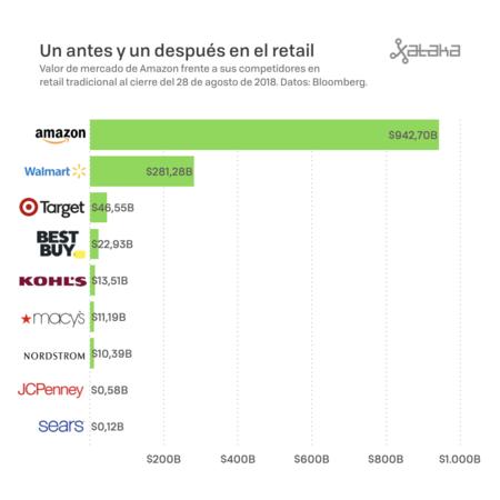 Amazon 002