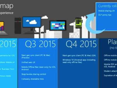 Microsoft muestra las novedades que próximamente tendrá OneDrive