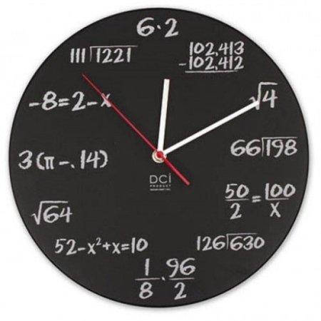 Pizarra matemática