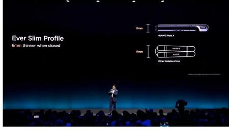 El plegado del Huawei Mate X