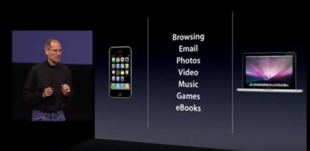 Productos De Apple Con Jobs
