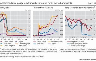 Las contradicciones de la política monetaria en el corazón de la crisis financiera