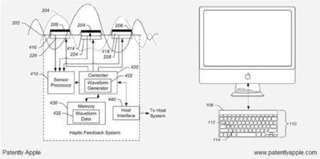 Más patentes: esquemas de un teclado háptico para el iMac