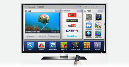 9df5083eec3 Smart TV o no Smart TV  Guía para comprar un televisor
