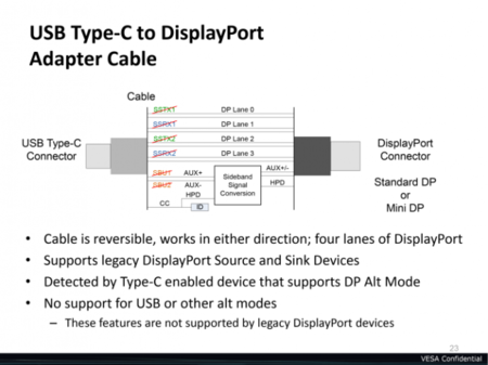 usb_type-c_displayportaltmode_adaptador.png