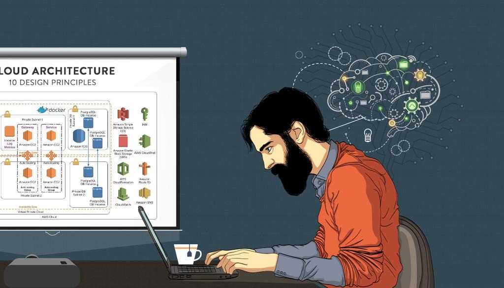 Inspírate consultando los principios de diseño de importantes productos, webs y compañías
