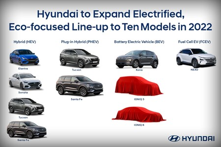Hyudai Tendrpa Diez Modelos Electrificados Para 2022 4
