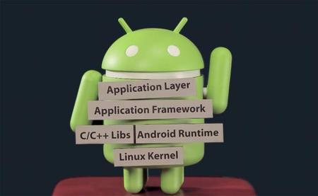 Regalos 2014 Android