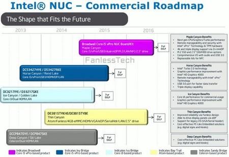 intel_nuc_roadmap_comercial