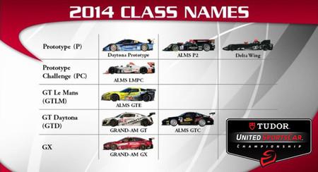 El United SportsCar Championship presentará una gran parrilla