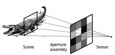 Bell Labs Lensless Imaging