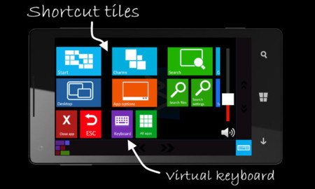 Windows 8 Controller en Windows Phone