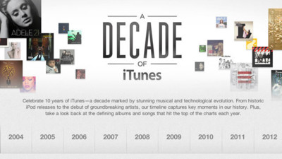 iTunes cumple diez años: imagen de la semana