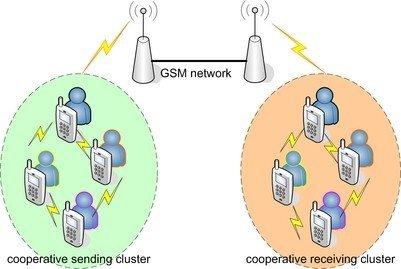 SMSCoop: usando las llamadas perdidas para mandar sms gratuitos