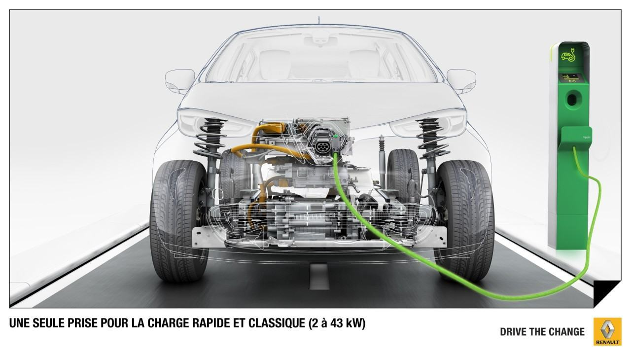 Foto de Renault ZOE (49/151)