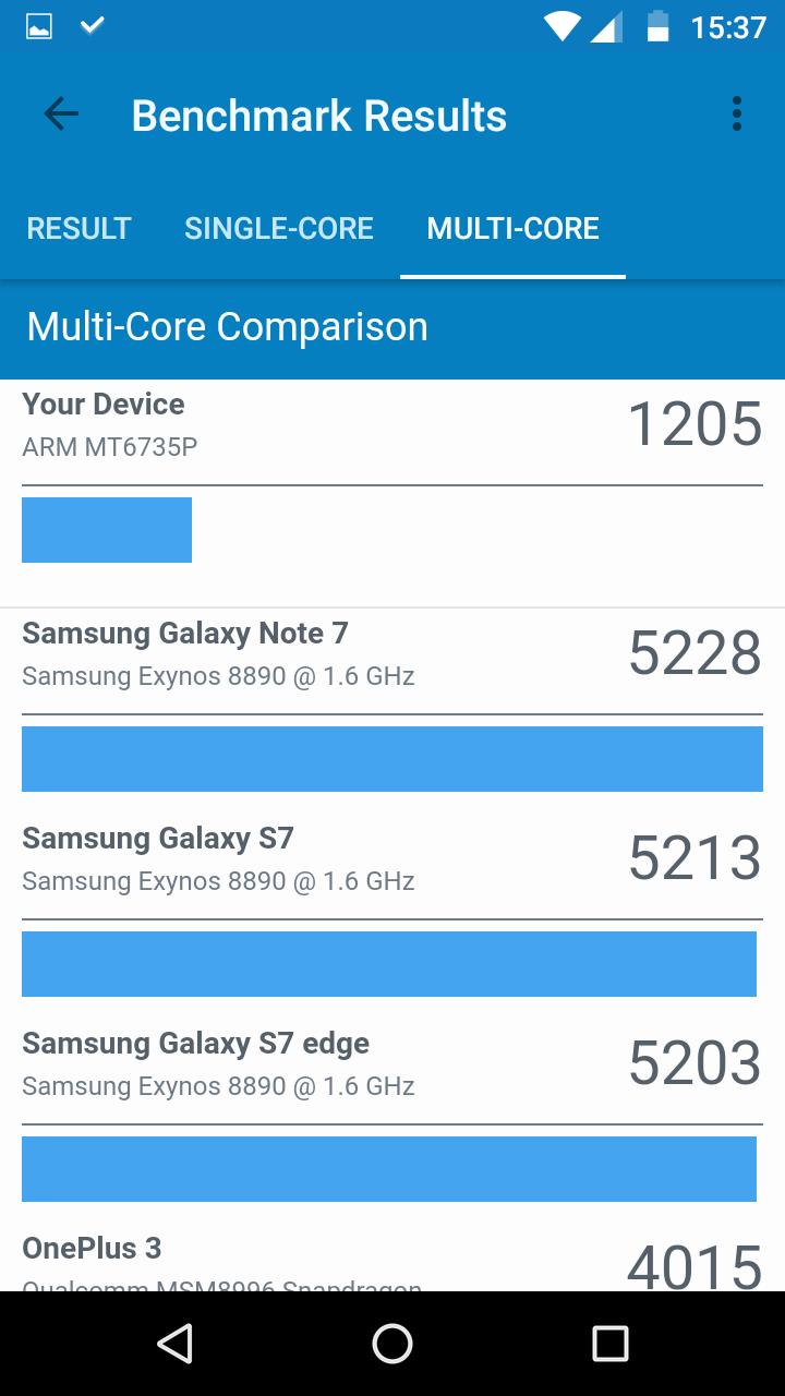Foto de Moto E3 benchmarks (3/8)