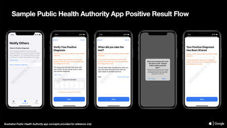 App Positive Result Ios