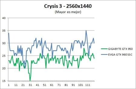 Benchmark Crysis3 2k