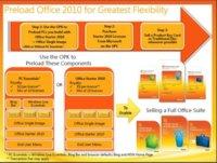 Microsoft le cobrará a los fabricantes por preinstalar Office 2010 Starter