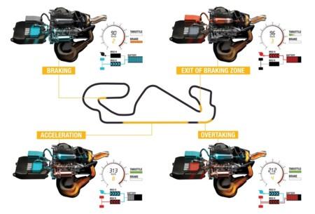 Unidad de Potencia Renault F1 2014 04