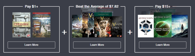 Humble Bundle Civilization