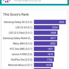 Foto 6 de 21 de la galería benchmarks-wiko-robby en Xataka Android