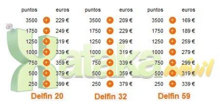 Precios HTC Desire HD con puntos Orange