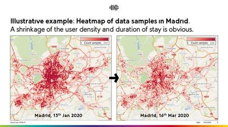 Cambios Durante El Confinamiento De La Carga De Red En Madrid