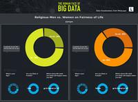 El Big Data y su aplicación en la pyme