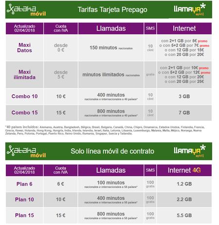 Nuevas Tarifas Tarjeta Llamaya Abril 2018