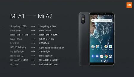 Xiaomi Mi A2 1
